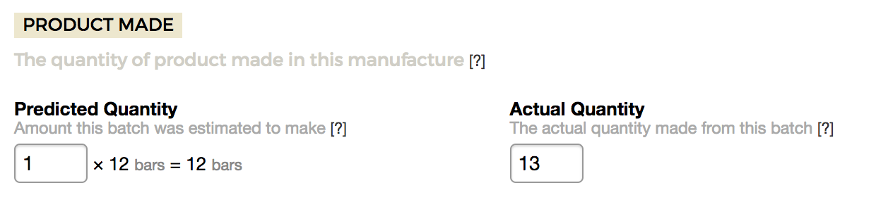 Predicted and Actual Quantities for Manufactures